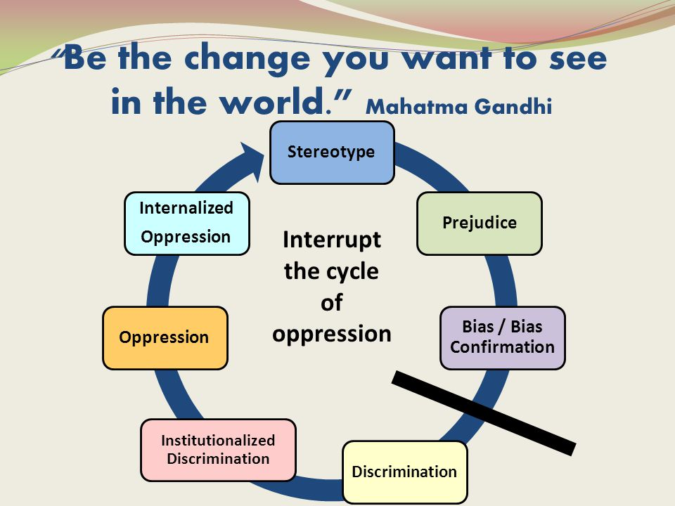 Be the change you want to see in the world. Mahatma Gandhi StereotypePrejudice Bias / Bias Confirmation Discrimination Institutionalized Discrimination Oppression Internalized Oppression Interrupt the cycle of oppression