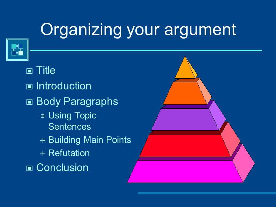 Organizing your argument Title Introduction Body Paragraphs  Using Topic Sentences  Building Main Points  Refutation Conclusion