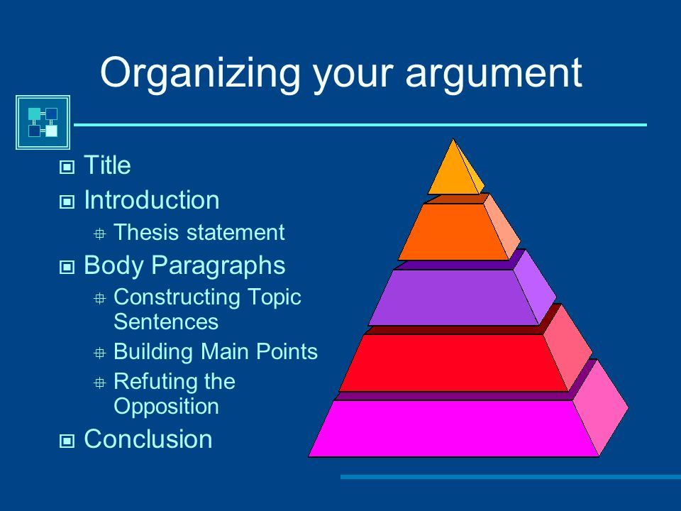 Organizing your argument Title Introduction  Thesis statement Body Paragraphs  Constructing Topic Sentences  Building Main Points  Refuting the Opposition Conclusion