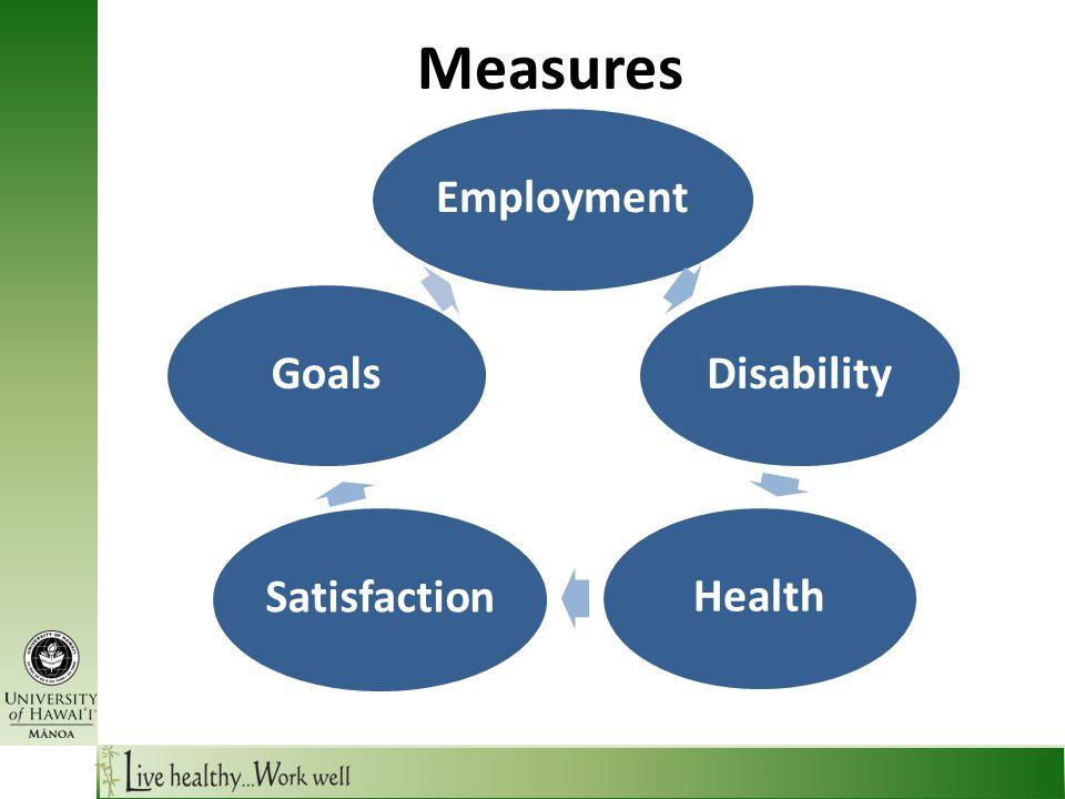 Measures EmploymentDisabilityHealth Satisfaction Goals