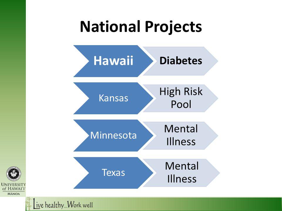 National Projects Hawaii Diabetes Kansas High Risk Pool Minnesota Mental Illness Texas Mental Illness