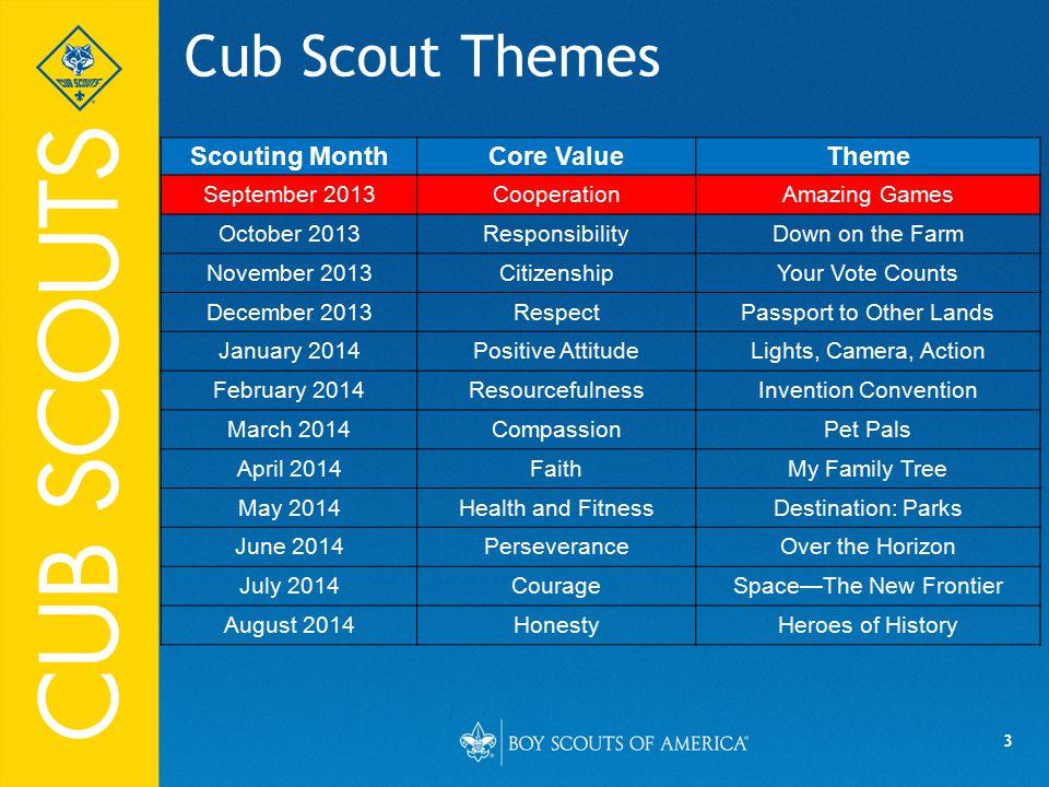 14 September Roundtable September 10th, 7pm here