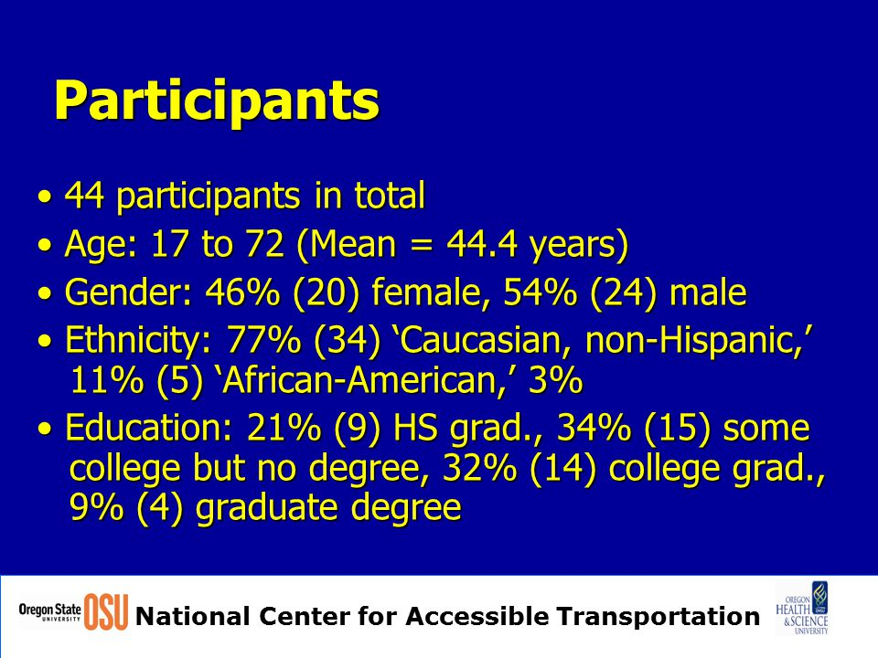 National Center for Accessible Transportation Participants 44 participants in total 44 participants in total Age: 17 to 72 (Mean = 44.4 years) Age: 17 to 72 (Mean = 44.4 years) Gender: 46% (20) female, 54% (24) male Gender: 46% (20) female, 54% (24) male Ethnicity: 77% (34) 'Caucasian, non-Hispanic,' 11% (5) 'African-American,' 3% Ethnicity: 77% (34) 'Caucasian, non-Hispanic,' 11% (5) 'African-American,' 3% Education: 21% (9) HS grad., 34% (15) some college but no degree, 32% (14) college grad., 9% (4) graduate degree Education: 21% (9) HS grad., 34% (15) some college but no degree, 32% (14) college grad., 9% (4) graduate degree