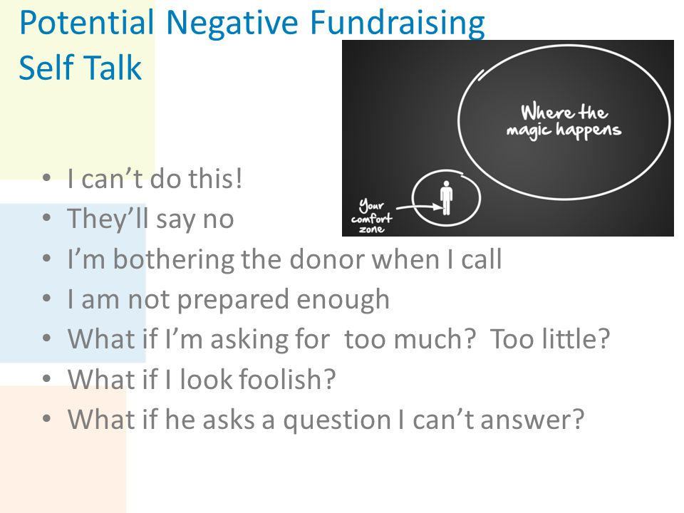 Potential Negative Fundraising Self Talk I can't do this! They'll say no I'm bothering the donor when I call I am not prepared enough What if I'm aski