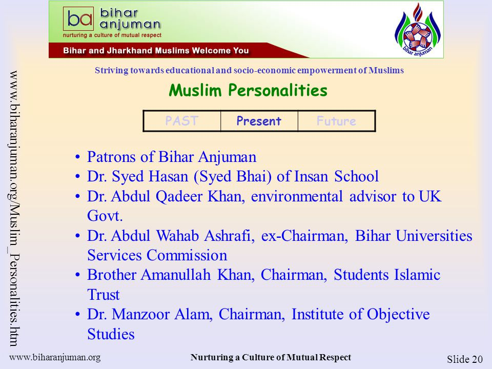 Striving towards educational and socio-economic empowerment of Muslims www.biharanjuman.orgNurturing a Culture of Mutual Respect Slide 21 Muslim Institutions www.biharanjuman.org/institutions.htm About Us [About Bihar Anjuman] www.biharanjuman.org/about.htm About Bihar www.biharanjuman.org/know_bihar.htm Objectives www.biharanjuman.org/objectives.htm Events [Events organized by Bihar Anjuman] www.biharanjuman.org/events.htm News [Live from IndianMuslims.info ] www.biharanjuman.org/news.htm Website
