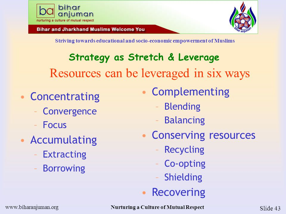Striving towards educational and socio-economic empowerment of Muslims www.biharanjuman.orgNurturing a Culture of Mutual Respect Slide 43 Strategy as