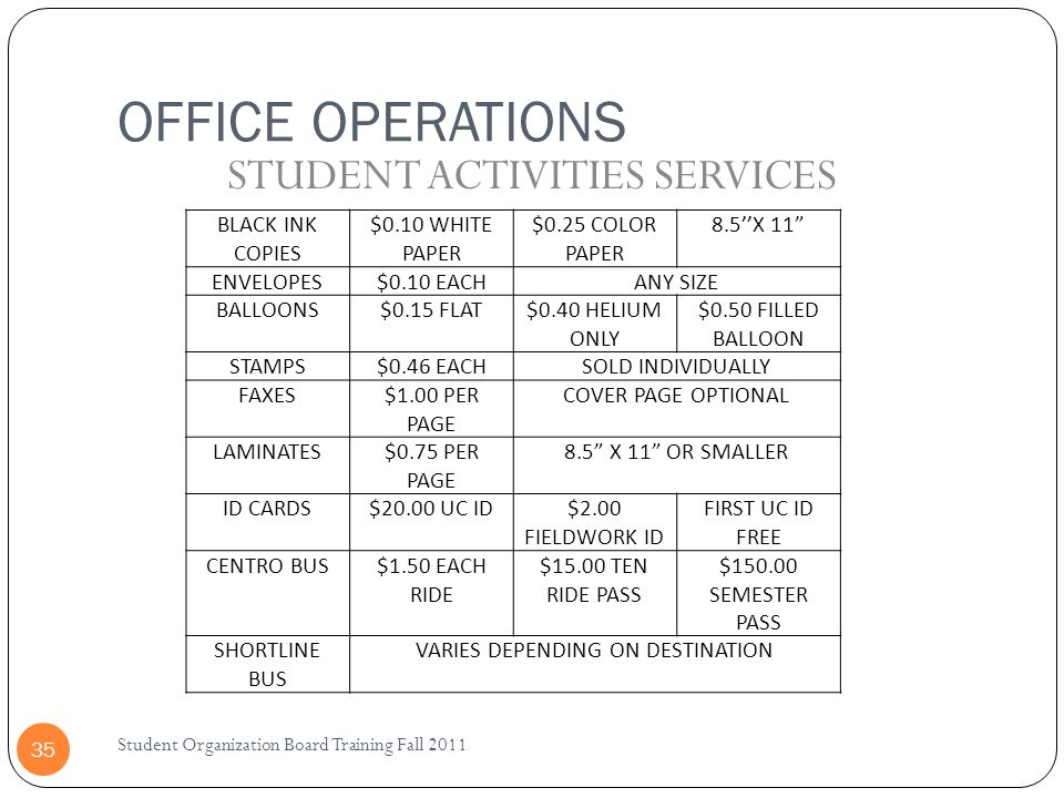 OFFICE OPERATIONS Student Organization Board Training Fall 2011 35 STUDENT ACTIVITIES SERVICES BLACK INK COPIES $0.10 WHITE PAPER $0.25 COLOR PAPER 8.5''X 11 ENVELOPES$0.10 EACHANY SIZE BALLOONS$0.15 FLAT$0.40 HELIUM ONLY $0.50 FILLED BALLOON STAMPS$0.46 EACHSOLD INDIVIDUALLY FAXES$1.00 PER PAGE COVER PAGE OPTIONAL LAMINATES$0.75 PER PAGE 8.5 X 11 OR SMALLER ID CARDS$20.00 UC ID$2.00 FIELDWORK ID FIRST UC ID FREE CENTRO BUS$1.50 EACH RIDE $15.00 TEN RIDE PASS $150.00 SEMESTER PASS SHORTLINE BUS VARIES DEPENDING ON DESTINATION
