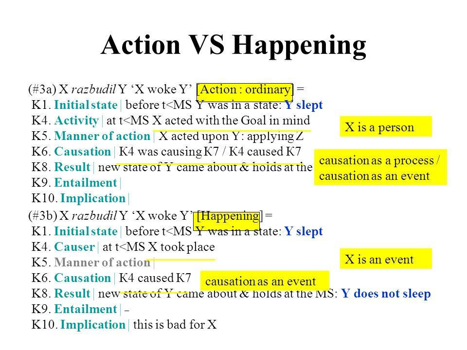 (#3a) X razbudil Y 'X woke Y' [Action : ordinary] = K1.