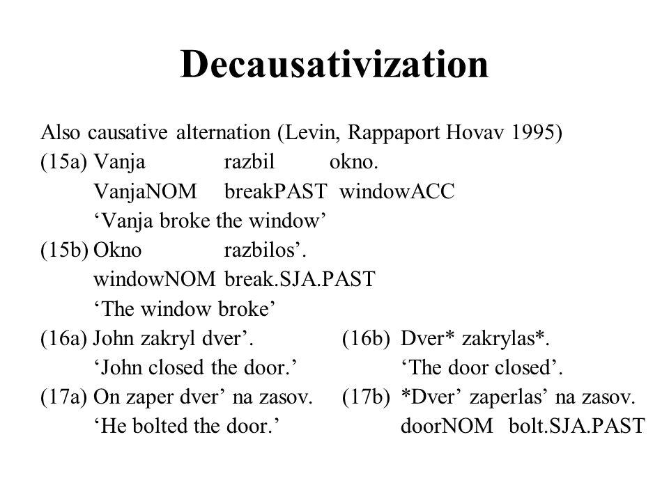 Decausativization Also causative alternation (Levin, Rappaport Hovav 1995) (15a)Vanja razbil okno.