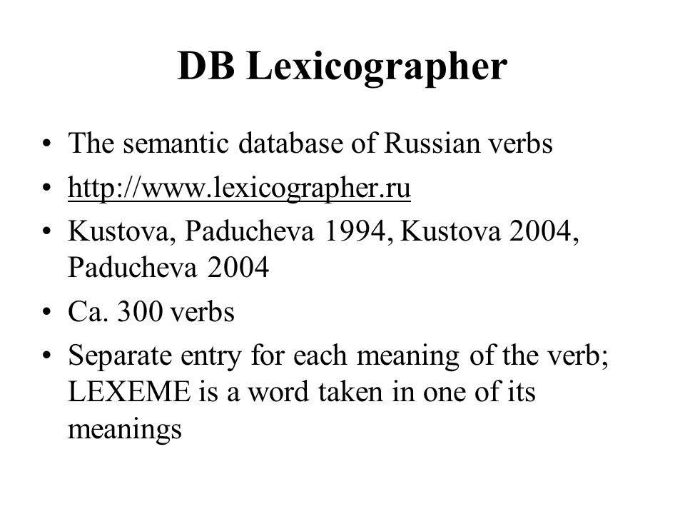 DB Lexicographer The semantic database of Russian verbs http://www.lexicographer.ru Kustova, Paducheva 1994, Kustova 2004, Paducheva 2004 Ca.