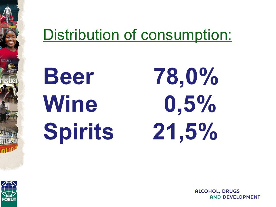 Distribution of consumption: Beer 78,0% Wine 0,5% Spirits 21,5%