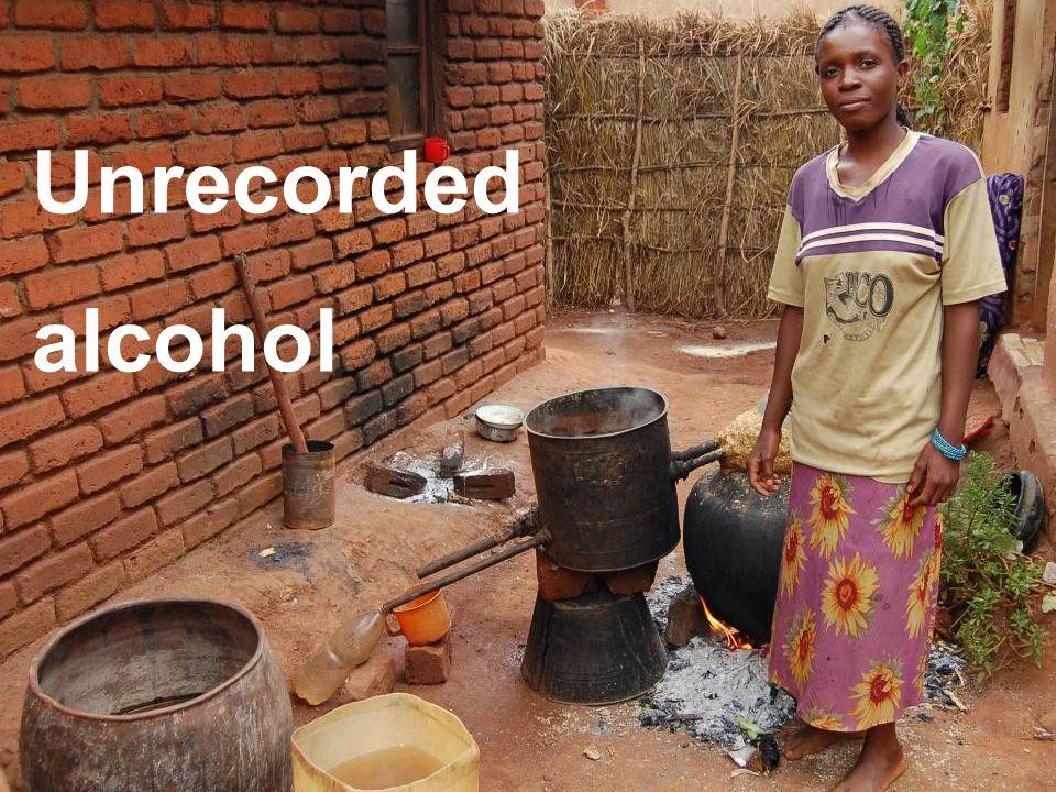 Unrecorded alcohol