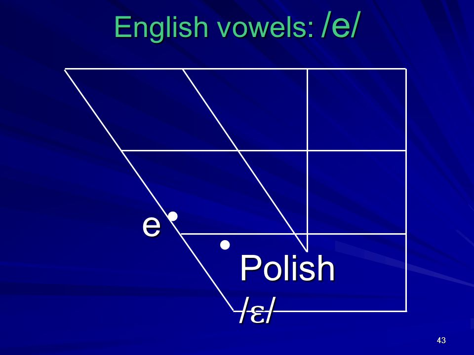 43 English vowels: /e/ e Polish / ɛ /