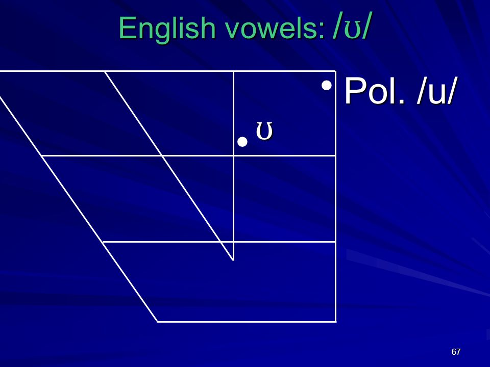 67 English vowels: / ʊ / ʊ Pol. /u/