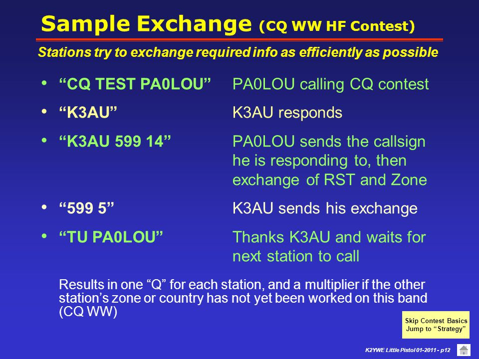 K2YWE Little Pistol 01-2011 - p11 Scoring Example Pts/QSO may differ within some contests ­ Might be different by mode, or by local or DX QTH Simple Multi-band contest Skip Contest Basics Jump to Strategy