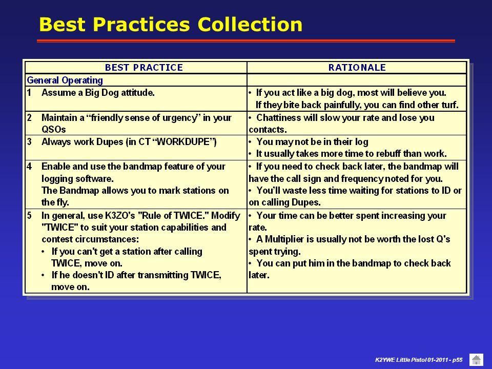 K2YWE Little Pistol 01-2011 - p54 Best Practices Collection Appendix A