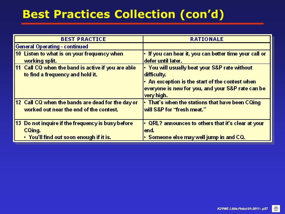 K2YWE Little Pistol 01-2011 - p56 Best Practices Collection (con'd)
