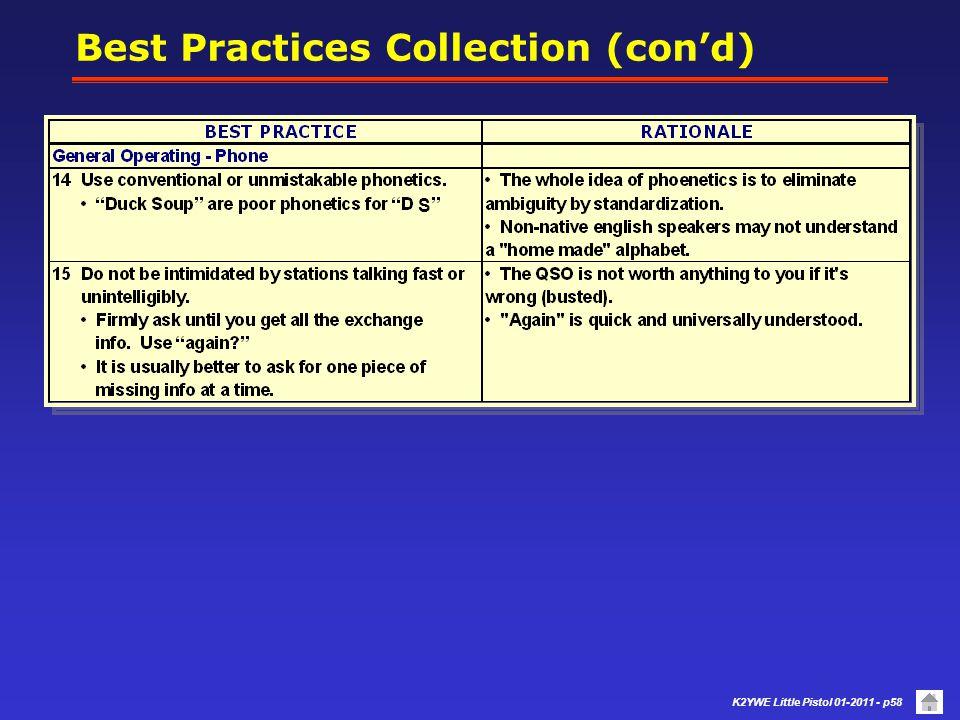 K2YWE Little Pistol 01-2011 - p57 Best Practices Collection (con'd)