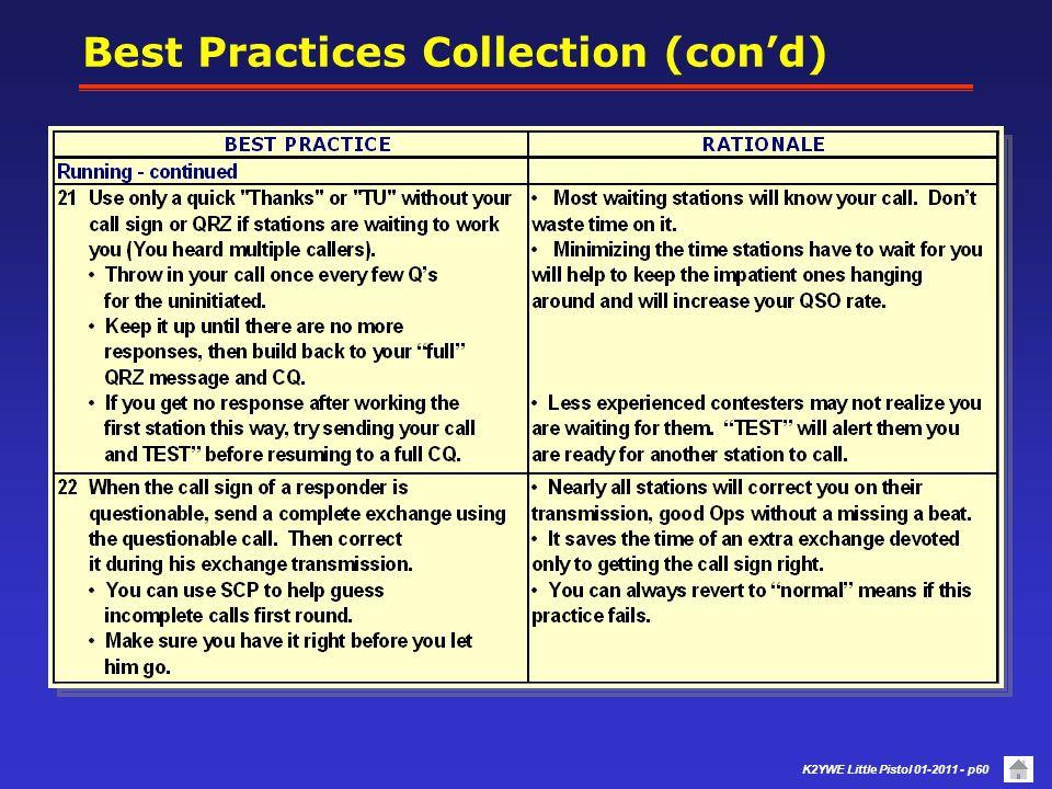 K2YWE Little Pistol 01-2011 - p59 Best Practices Collection (con'd)