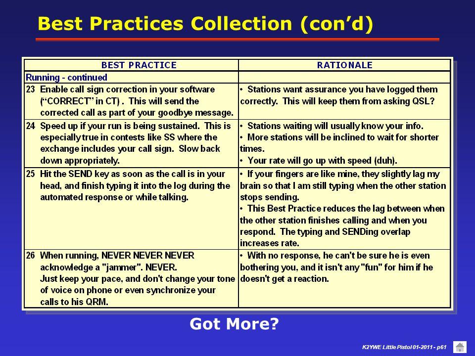 K2YWE Little Pistol 01-2011 - p60 Best Practices Collection (con'd)