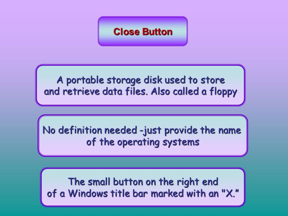 The small button on the right end of a Windows title bar marked with an