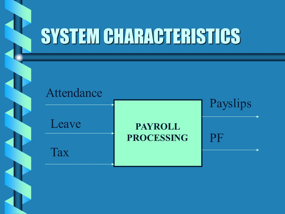 SYSTEM CHARACTERISTICS PAYROLL PROCESSING Attendance Leave Tax Payslips PF