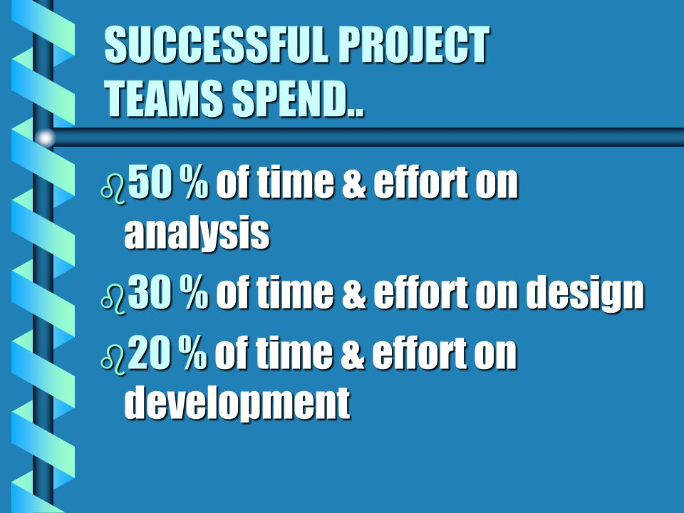 SUCCESSFUL PROJECT TEAMS SPEND.. b 50 % of time & effort on analysis b 30 % of time & effort on design b 20 % of time & effort on development