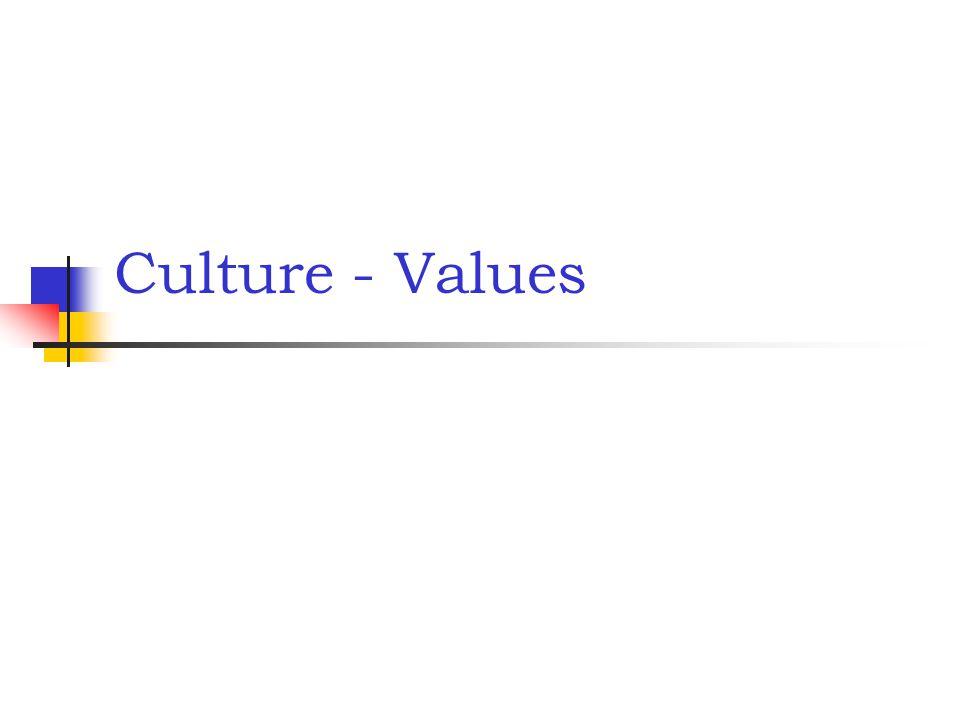 Culture - Values