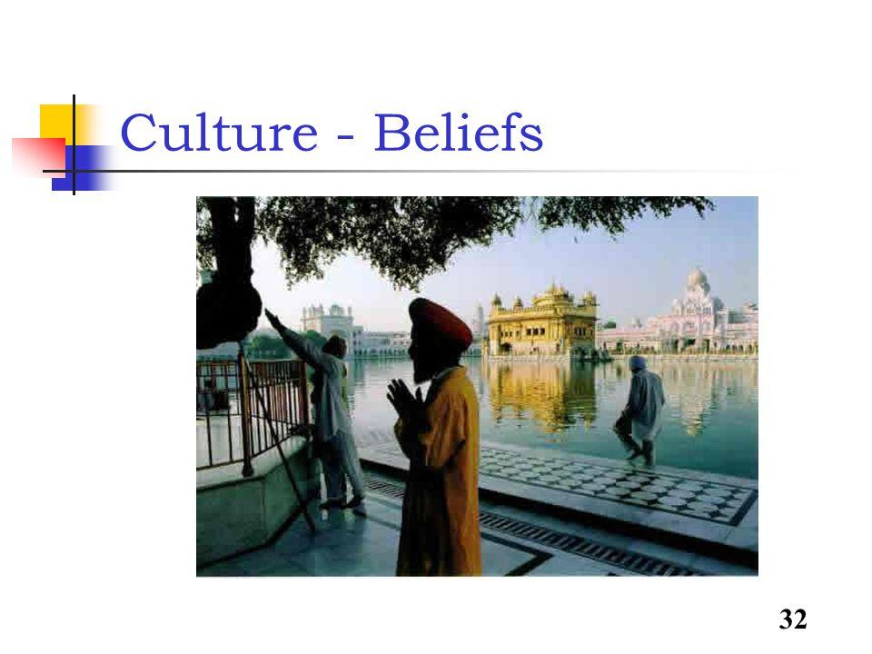 32 Culture - Beliefs