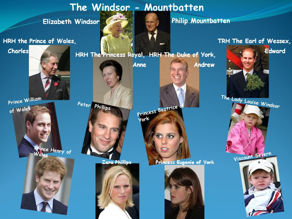 The Windsor - Mountbatten Philip Mountbatten Elizabeth Windsor HRH the Prince of Wales, Charles HRH The Princess Royal, Anne HRH The Duke of York, Andrew TRH The Earl of Wessex, Edward Prince William of Wales Prince Henry of Wales Peter Phillips Zara Phillips Princess Beatrice of York Princess Eugenie of York The Lady Louise Windsor Viscount Severn