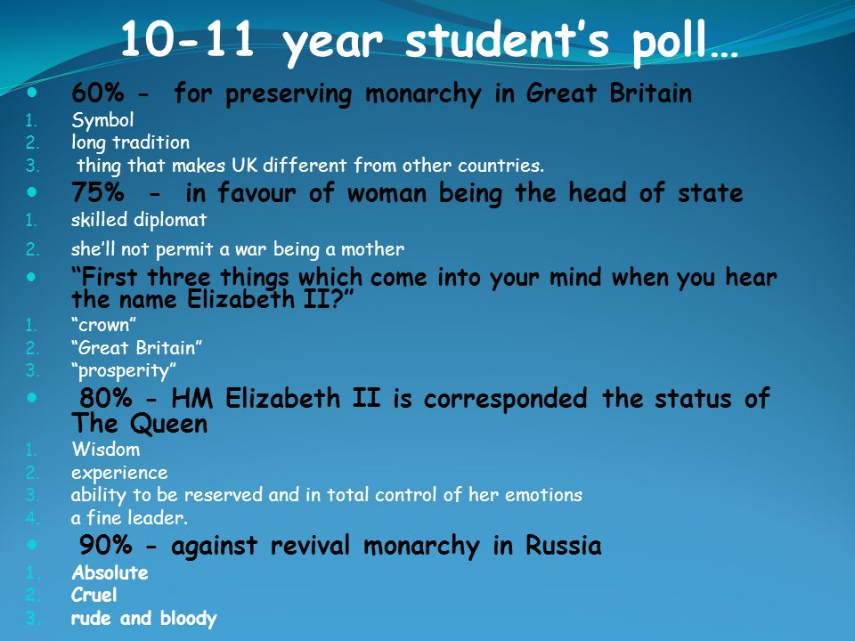 10-11 year student's poll… 60% - for preserving monarchy in Great Britain 1.