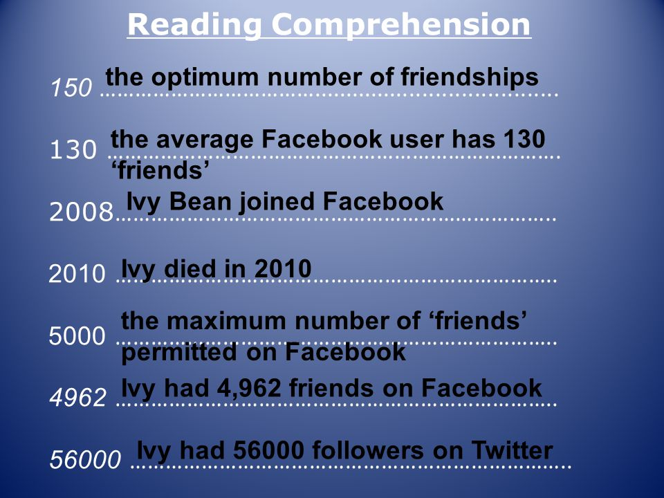Reading Comprehension 150 ………………………………......................................