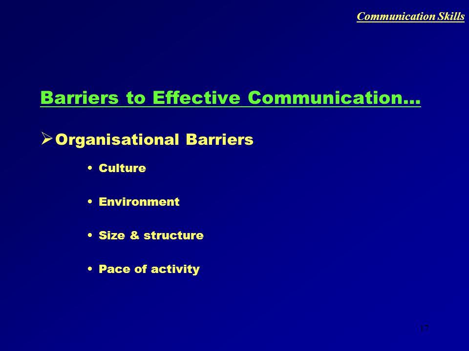 16 Barriers to Effective Communication… Proper Pronunciation CommunicationHelpPen BuffaloCareerGuest ColonelBuffetBouquet RendezvousBulbFax PrakashPra