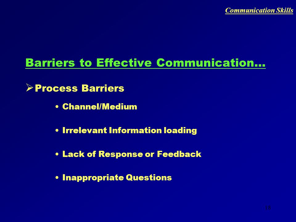 17 Barriers to Effective Communication…  Organisational Barriers Culture Environment Size & structure Pace of activity Communication Skills