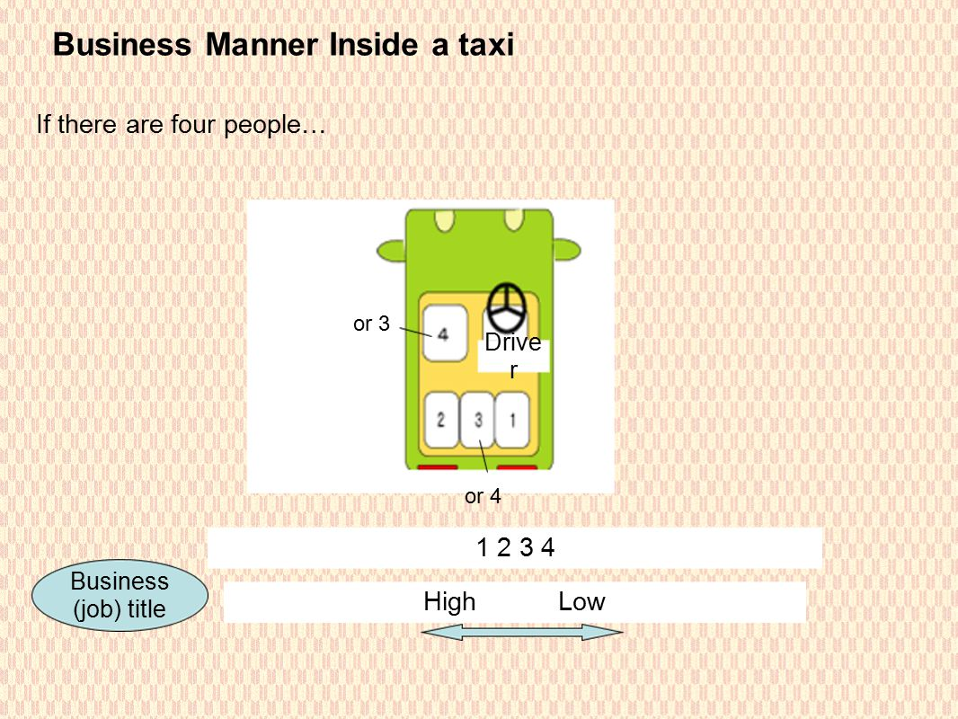 Business Manner Inside a taxi High Low 1 2 3 4 If there are four people… Drive r Business (job) title or 3 or 4
