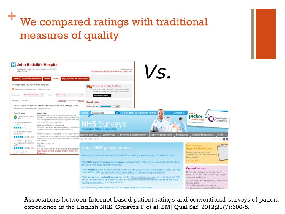 + We compared ratings with traditional measures of quality Vs. Associations between Internet-based patient ratings and conventional surveys of patient