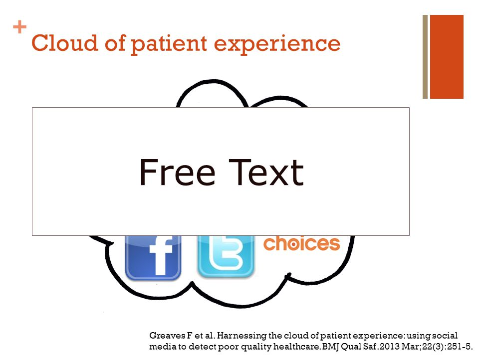 + Cloud of patient experience Free Text Greaves F et al. Harnessing the cloud of patient experience: using social media to detect poor quality healthc