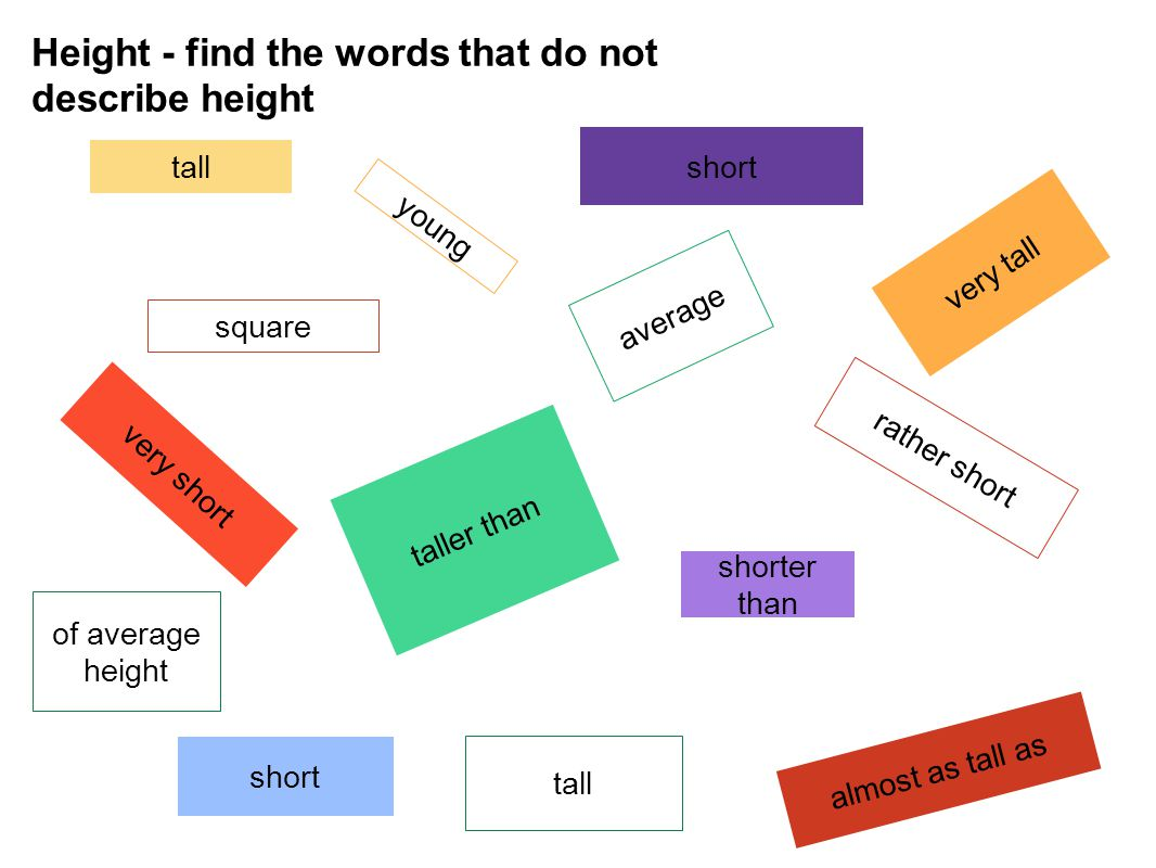 The adjectives below describe character.Write them in your notebook and list the opposites.