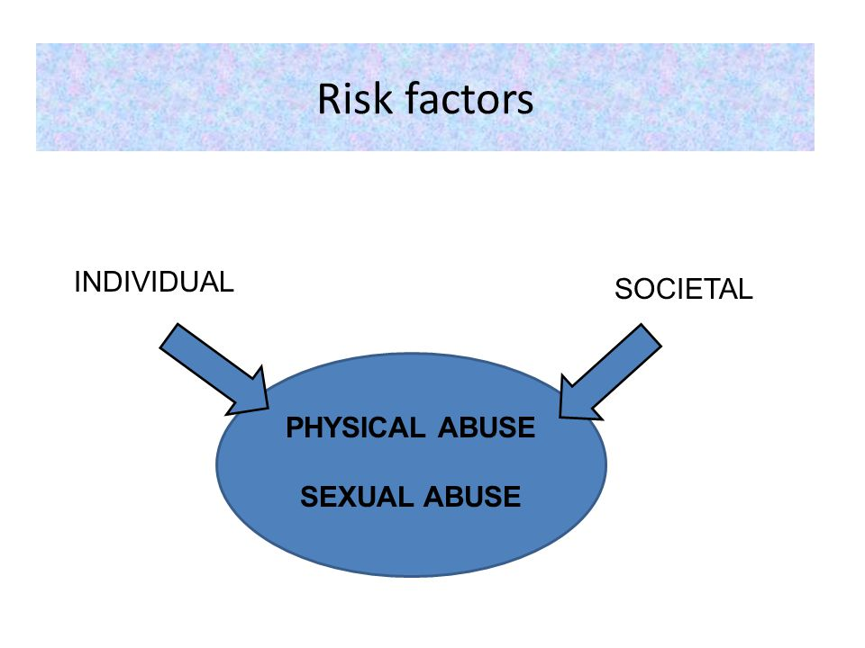 Risk factors PHYSICAL ABUSE SEXUAL ABUSE INDIVIDUAL SOCIETAL