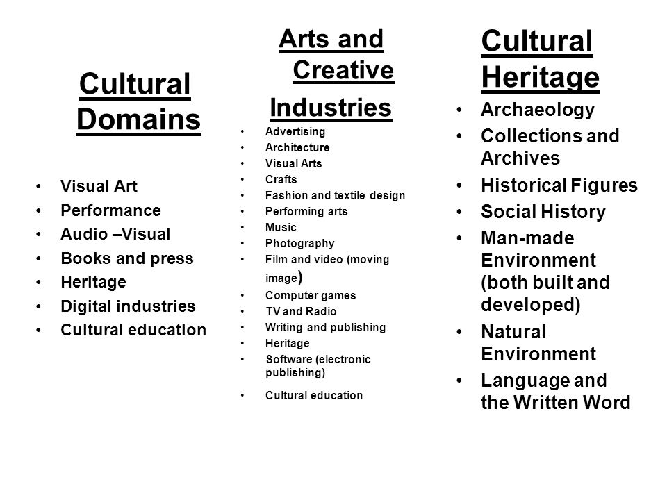 Cultural Domains Visual Art Performance Audio –Visual Books and press Heritage Digital industries Cultural education Arts and Creative Industries Adve