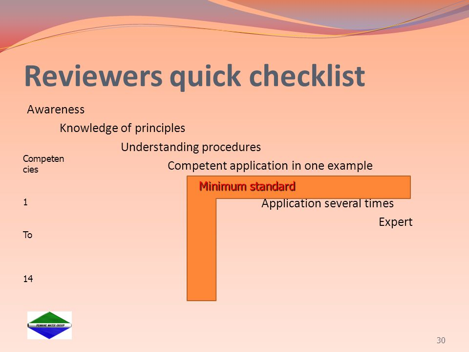 Reviewers quick checklist Awareness Knowledge of principles Understanding procedures Competent application in one example Application several times Ex