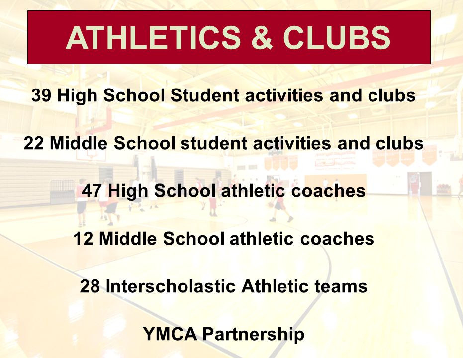 ATHLETICS & CLUBS 39 High School Student activities and clubs 22 Middle School student activities and clubs 47 High School athletic coaches 12 Middle School athletic coaches 28 Interscholastic Athletic teams YMCA Partnership