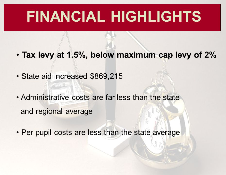 FINANCIAL HIGHLIGHTS Tax levy at 1.5%, below maximum cap levy of 2% State aid increased $869,215 Administrative costs are far less than the state and