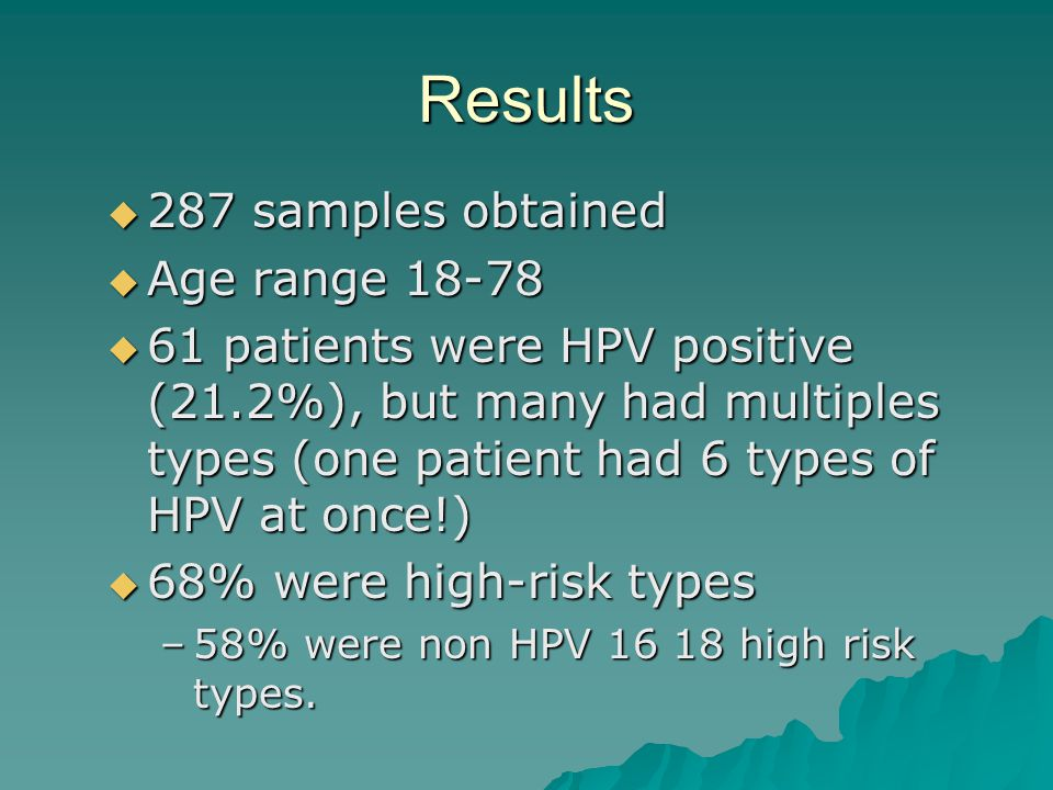 Results  287 samples obtained  Age range 18-78  61 patients were HPV positive (21.2%), but many had multiples types (one patient had 6 types of HPV at once!)  68% were high-risk types –58% were non HPV 16 18 high risk types.