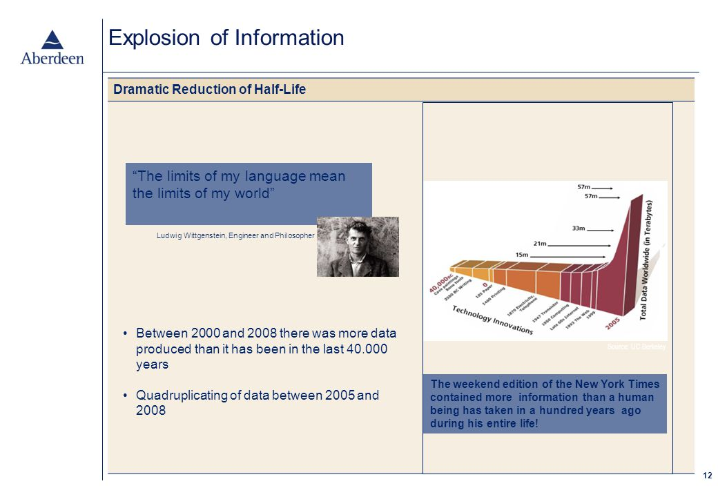12 Explosion of Information Dramatic Reduction of Half-Life The limits of my language mean the limits of my world Ludwig Wittgenstein, Engineer and Philosopher Between 2000 and 2008 there was more data produced than it has been in the last 40.000 years Quadruplicating of data between 2005 and 2008 Source: UC Berkeley The weekend edition of the New York Times contained more information than a human being has taken in a hundred years ago during his entire life!