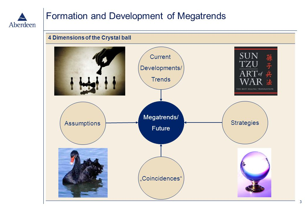 "3 Formation and Development of Megatrends 4 Dimensions of the Crystal ball Megatrends/ Future ""Coincidences Strategies Assumptions Current Developments/ Trends"