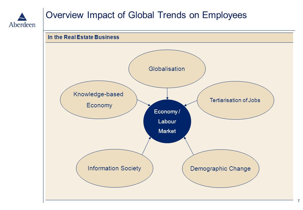 7 Overview Impact of Global Trends on Employees In the Real Estate Business Globalisation Demographic Change Information Society Tertiarisation of Jobs Knowledge-based Economy Economy / Labour Market