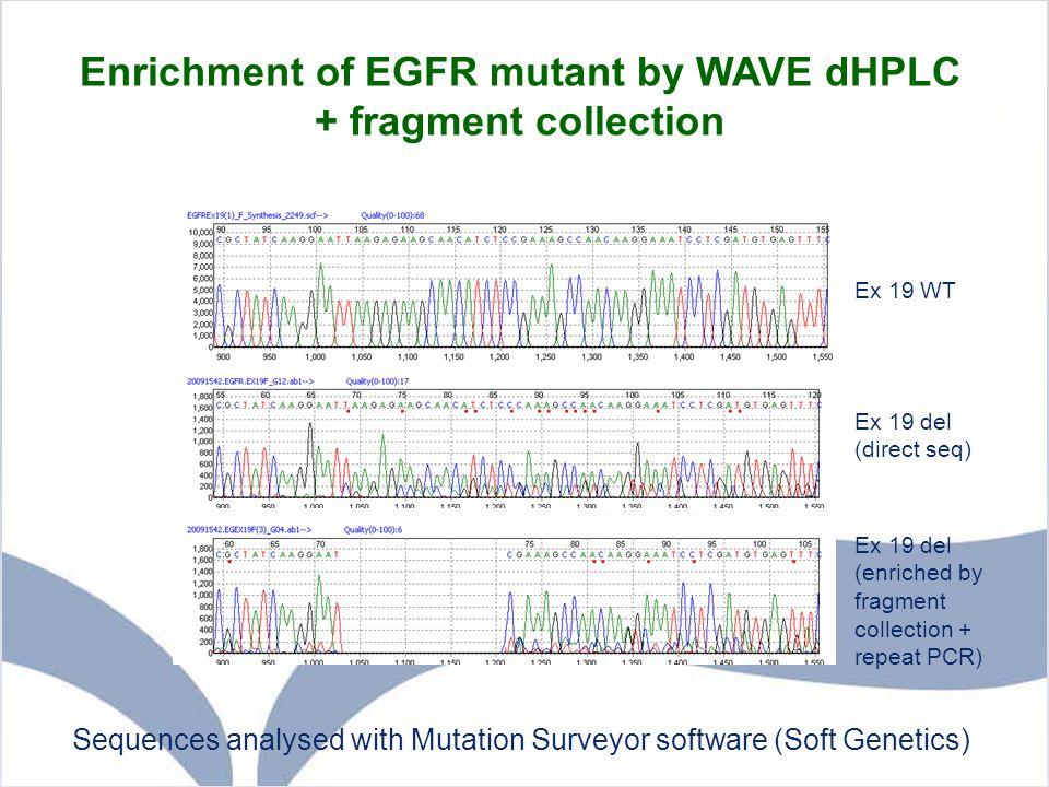 Enrichment of EGFR mutant by WAVE dHPLC + fragment collection Ex 19 WT Ex 19 del (enriched by fragment collection + repeat PCR) Ex 19 del (direct seq)