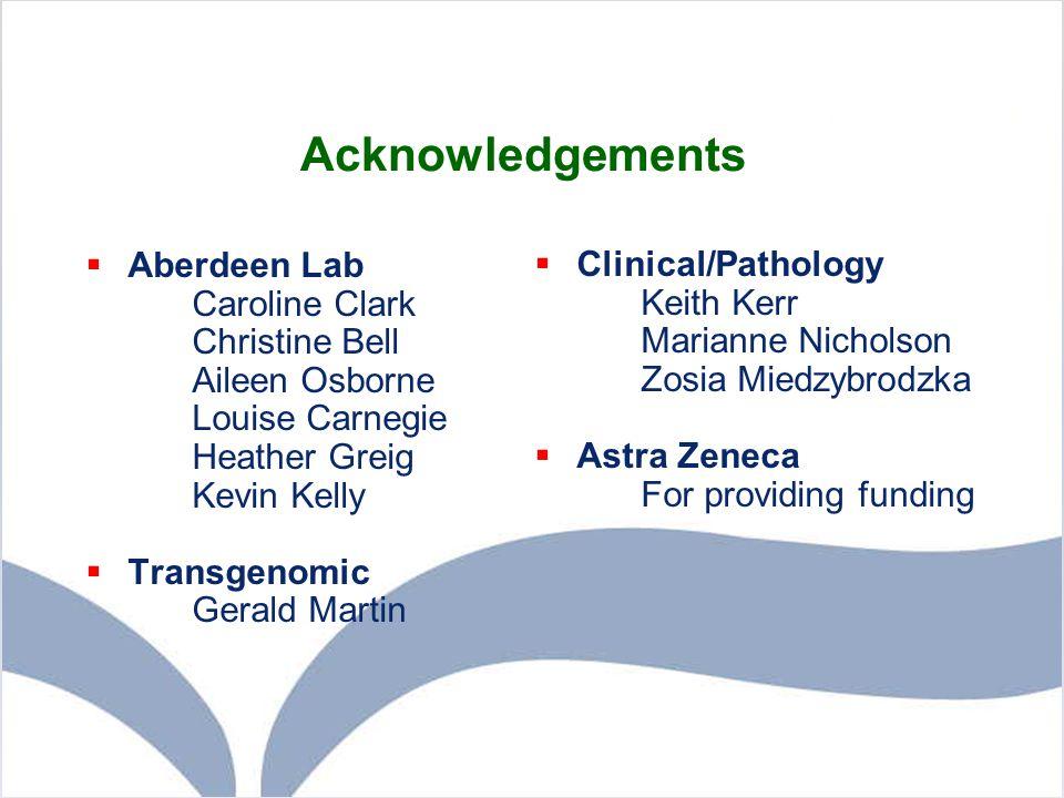 Acknowledgements  Aberdeen Lab Caroline Clark Christine Bell Aileen Osborne Louise Carnegie Heather Greig Kevin Kelly  Transgenomic Gerald Martin 