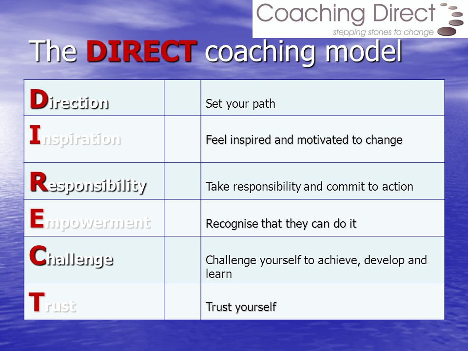 The DIRECT coaching model D irection Set your path I nspiration Feel inspired and motivated to change R esponsibility Take responsibility and commit to action E mpowerment Recognise that they can do it C hallenge Challenge yourself to achieve, develop and learn T rust Trust yourself